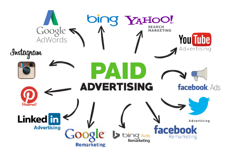 Get a Traffic Boost from Paid Advertising