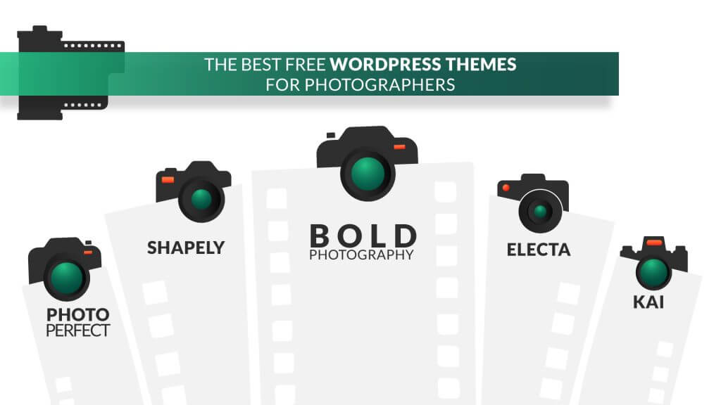 These are the best free WordPress themes for prhotografers