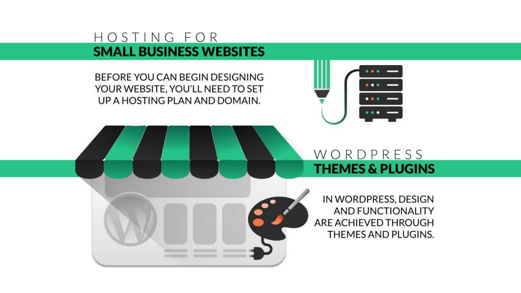 What is the bes web hosting for your small business web design