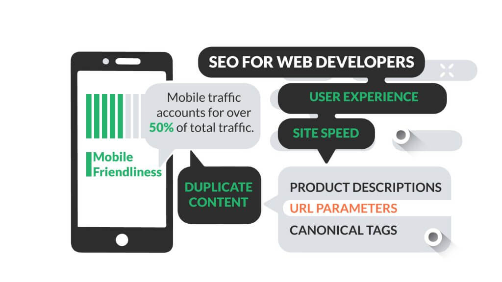 SEO for web developers, tips, mistakes and optimization