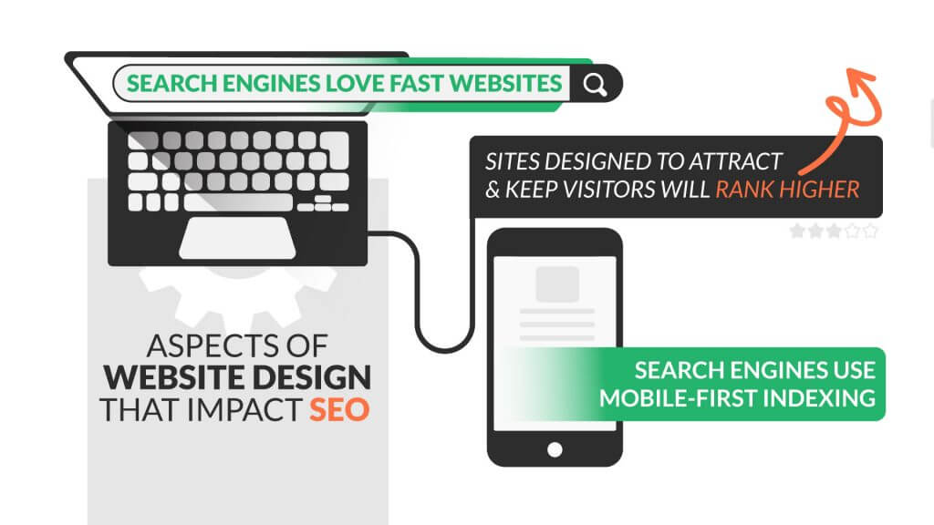 Web Design & SEO tips for your website